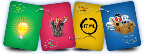 We provide comrehensive web development solutions